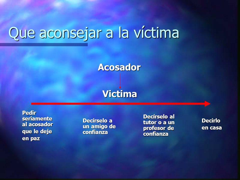 Que aconsejar a la víctima Victima Pedir seriamente al acosador que le deje en paz Decírselo a un amigo de confianza Decírselo al tutor o a un profeso