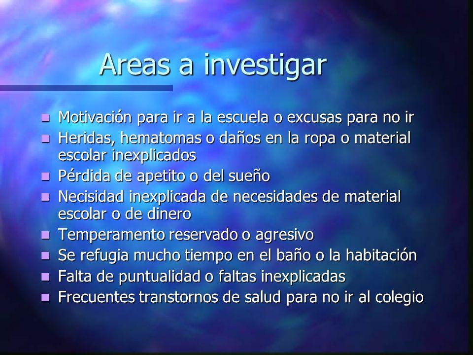 Areas a investigar Motivación para ir a la escuela o excusas para no ir Motivación para ir a la escuela o excusas para no ir Heridas, hematomas o daño