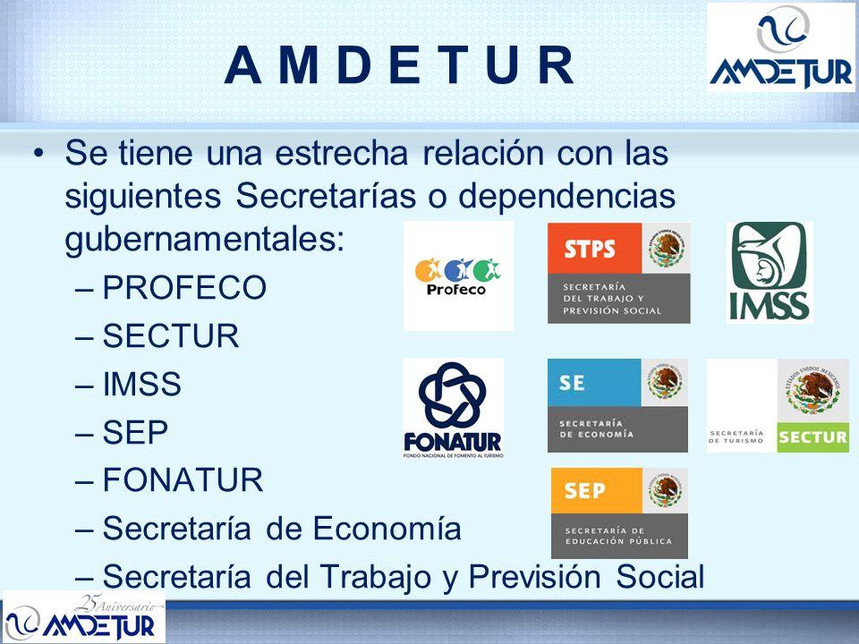 A M D E T U R Se tiene una estrecha relación con las siguientes Secretarías o dependencias gubernamentales: –PROFECO –SECTUR –IMSS –SEP –FONATUR –Secr