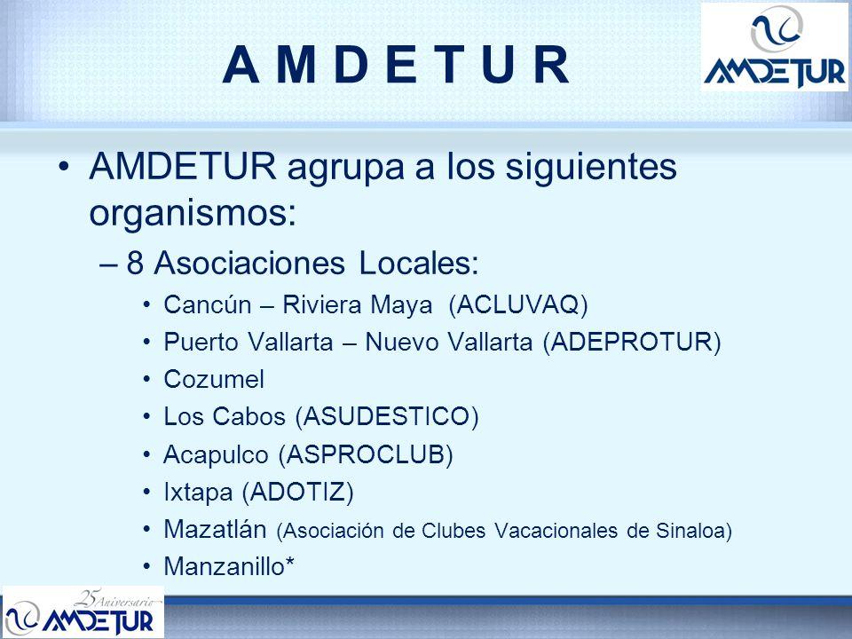 A M D E T U R AMDETUR agrupa a los siguientes organismos: –8 Asociaciones Locales: Cancún – Riviera Maya (ACLUVAQ) Puerto Vallarta – Nuevo Vallarta (A