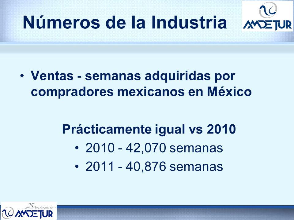 Números de la Industria Ventas - semanas adquiridas por compradores mexicanos en México Prácticamente igual vs 2010 2010 - 42,070 semanas 2011 - 40,87