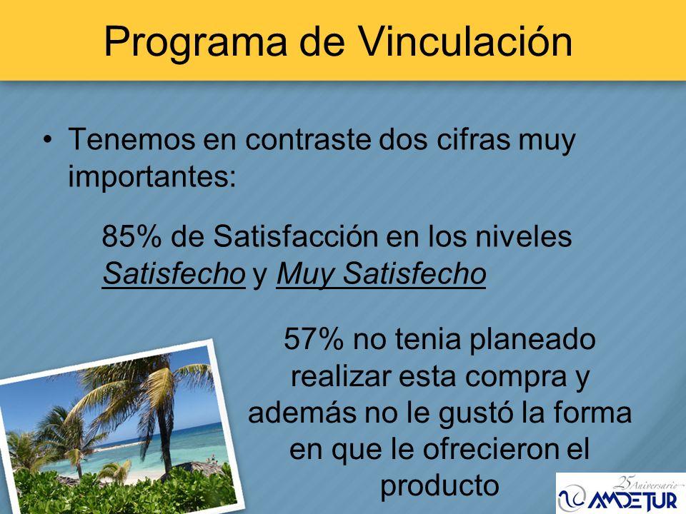 Programa de Vinculación Tenemos en contraste dos cifras muy importantes: 85% de Satisfacción en los niveles Satisfecho y Muy Satisfecho 57% no tenia p