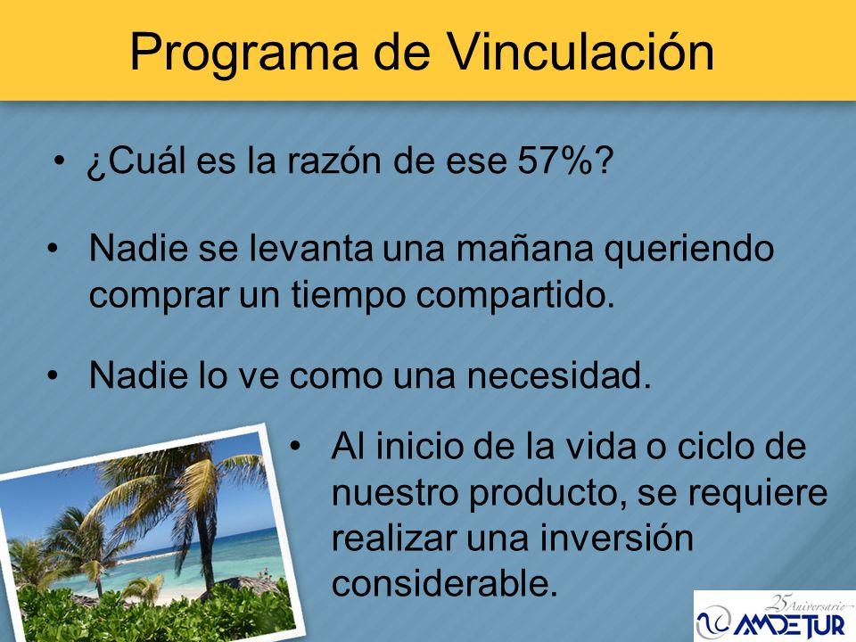 Programa de Vinculación ¿Cuál es la razón de ese 57%? Nadie se levanta una mañana queriendo comprar un tiempo compartido. Nadie lo ve como una necesid