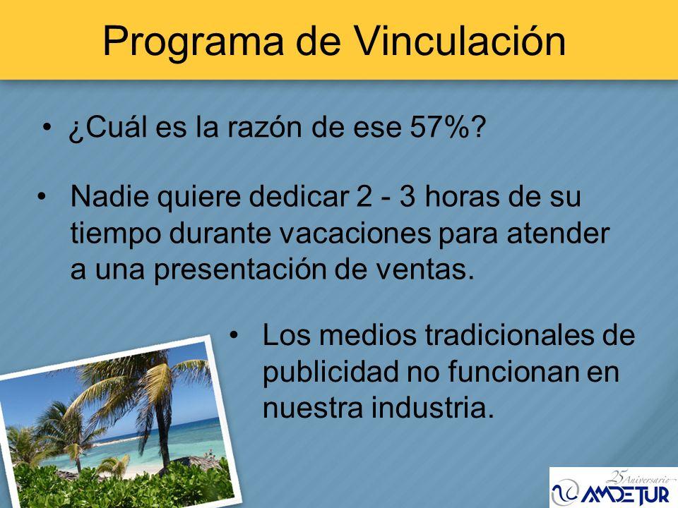 Programa de Vinculación ¿Cuál es la razón de ese 57%? Nadie quiere dedicar 2 - 3 horas de su tiempo durante vacaciones para atender a una presentación