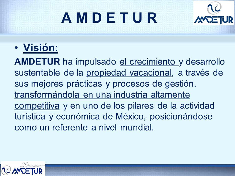 A M D E T U R Visión: AMDETUR ha impulsado el crecimiento y desarrollo sustentable de la propiedad vacacional, a través de sus mejores prácticas y pro