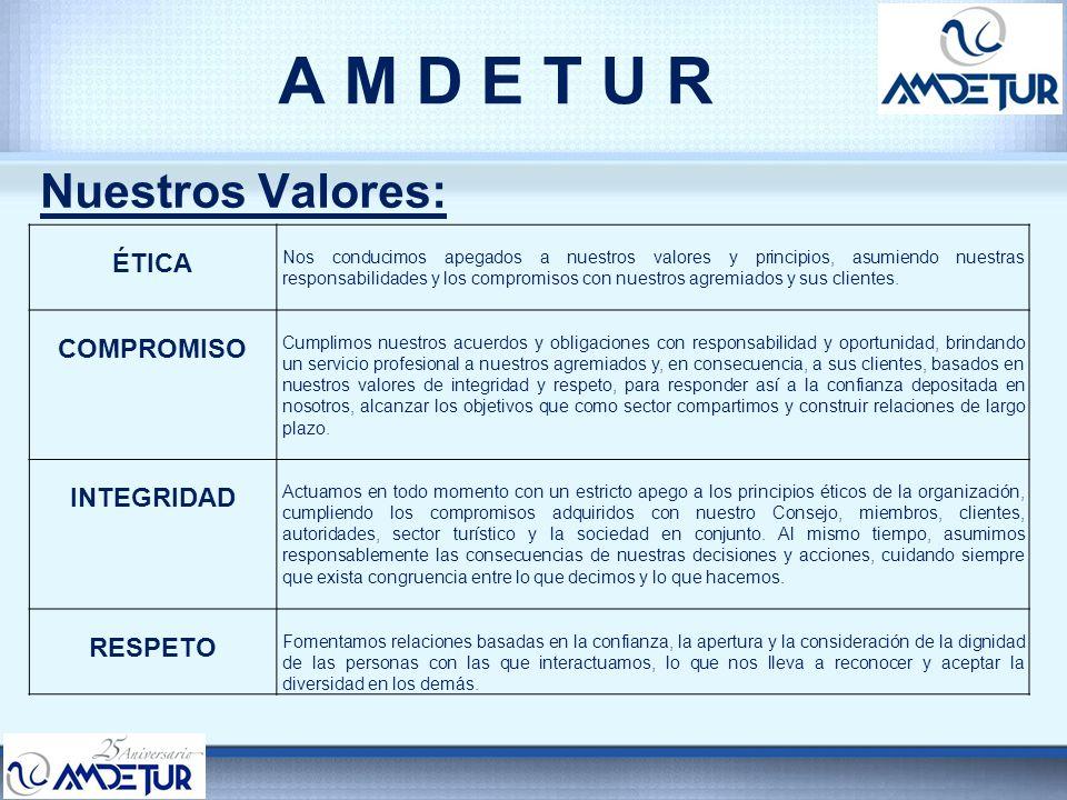 Números de la Industria Desarrollos Afiliados a una Compañía de Intercambios en México.