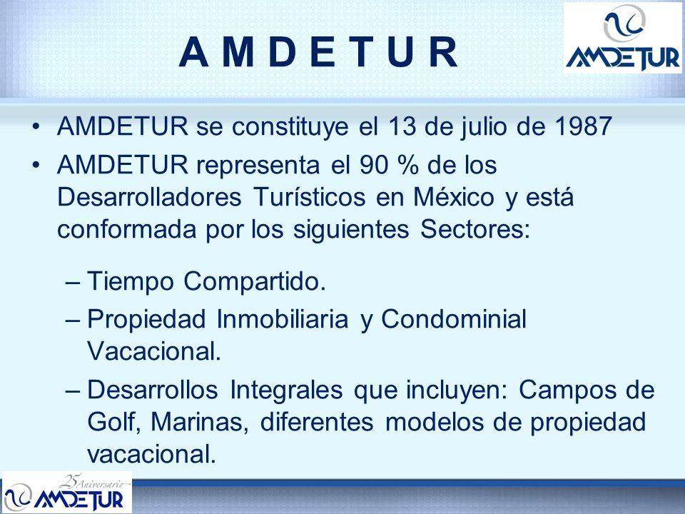 A M D E T U R AMDETUR se constituye el 13 de julio de 1987 AMDETUR representa el 90 % de los Desarrolladores Turísticos en México y está conformada po