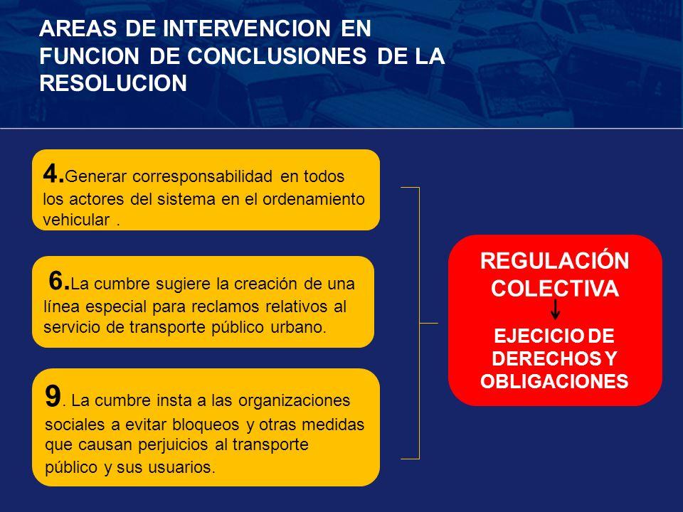 AREAS DE INTERVENCION EN FUNCION DE CONCLUSIONES DE LA RESOLUCION 4. Generar corresponsabilidad en todos los actores del sistema en el ordenamiento ve