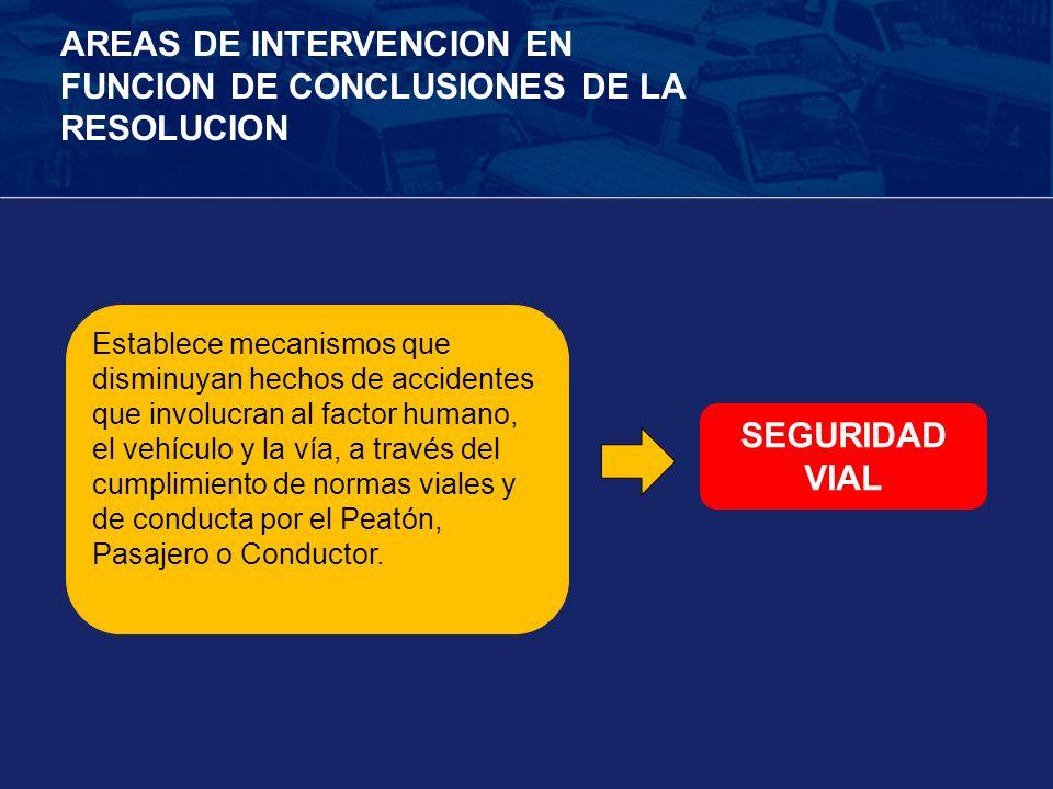 SEGURIDAD VIAL AREAS DE INTERVENCION EN FUNCION DE CONCLUSIONES DE LA RESOLUCION Establece mecanismos que disminuyan hechos de accidentes que involucr