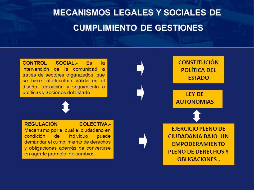 MECANISMOS LEGALES Y SOCIALES DE CUMPLIMIENTO DE GESTIONES CONTROL SOCIAL.- Es la intervención de la comunidad a través de sectores organizados, que s
