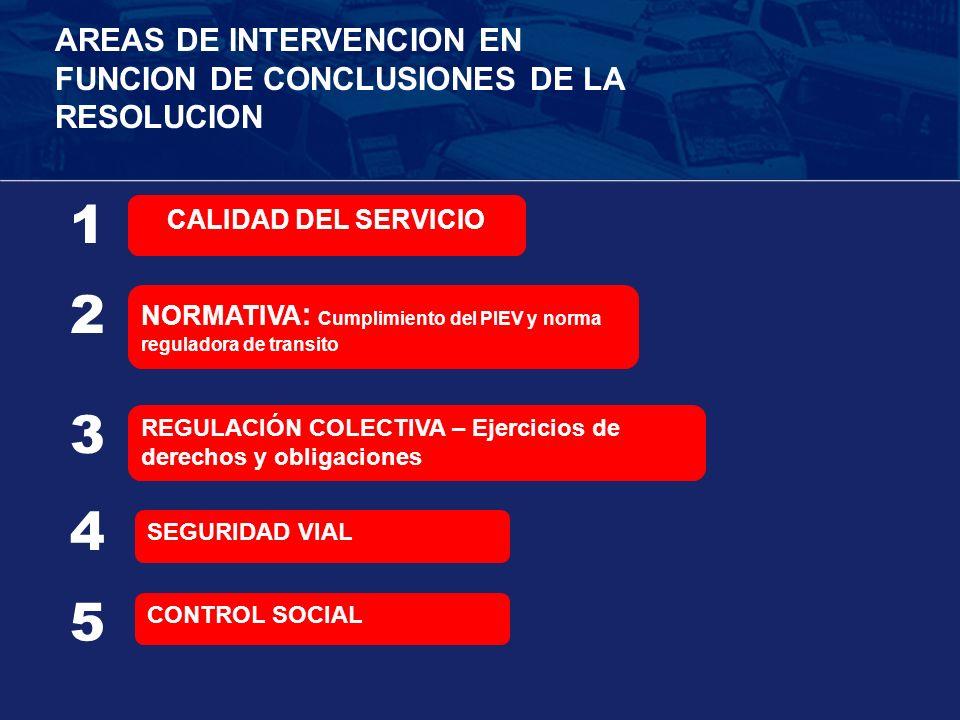 SEGURIDAD VIAL AREAS DE INTERVENCION EN FUNCION DE CONCLUSIONES DE LA RESOLUCION REGULACIÓN COLECTIVA – Ejercicios de derechos y obligaciones CALIDAD