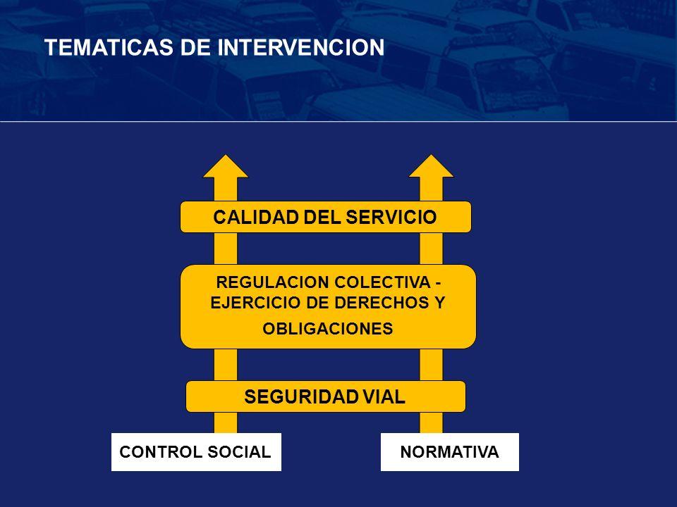 TEMATICAS DE INTERVENCION REGULACION COLECTIVA - EJERCICIO DE DERECHOS Y OBLIGACIONES SEGURIDAD VIAL CALIDAD DEL SERVICIO NORMATIVA