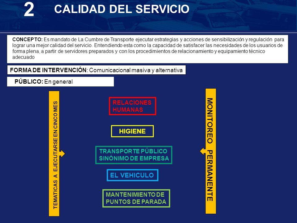HIGIENE TRANSPORTE PÚBLICO SINÓNIMO DE EMPRESA 2 CALIDAD DEL SERVICIO CONCEPTO: Es mandato de La Cumbre de Transporte ejecutar estrategias y acciones