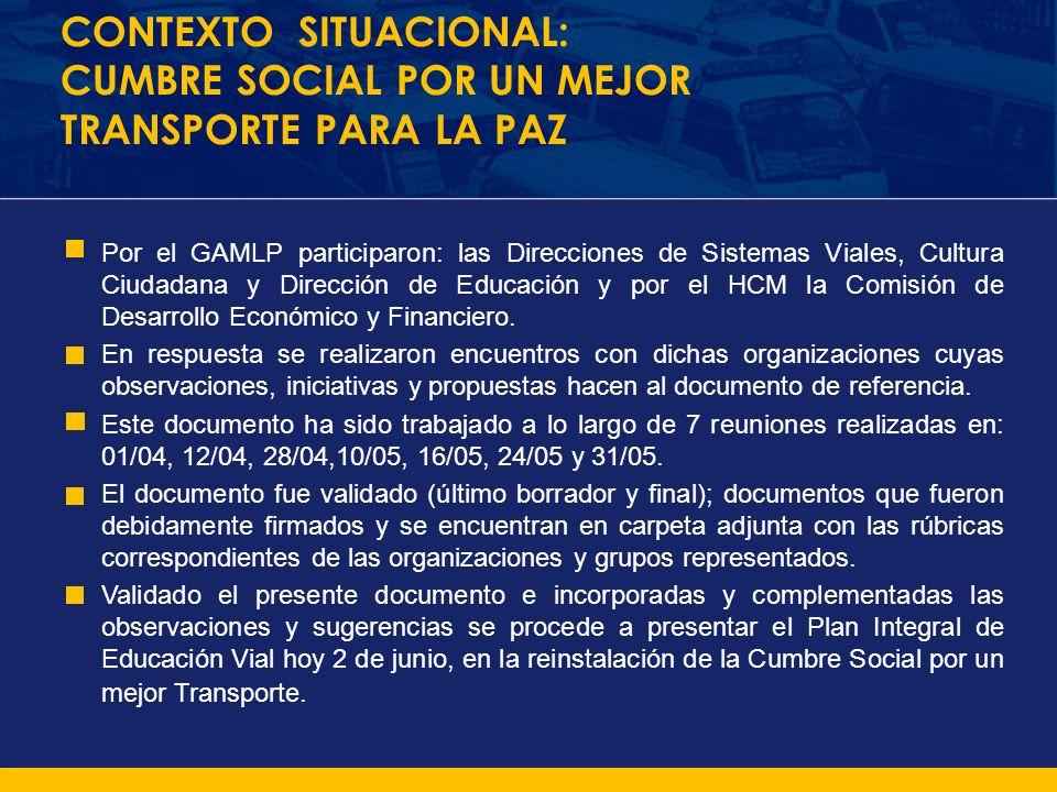 Por el GAMLP participaron: las Direcciones de Sistemas Viales, Cultura Ciudadana y Dirección de Educación y por el HCM la Comisión de Desarrollo Econó
