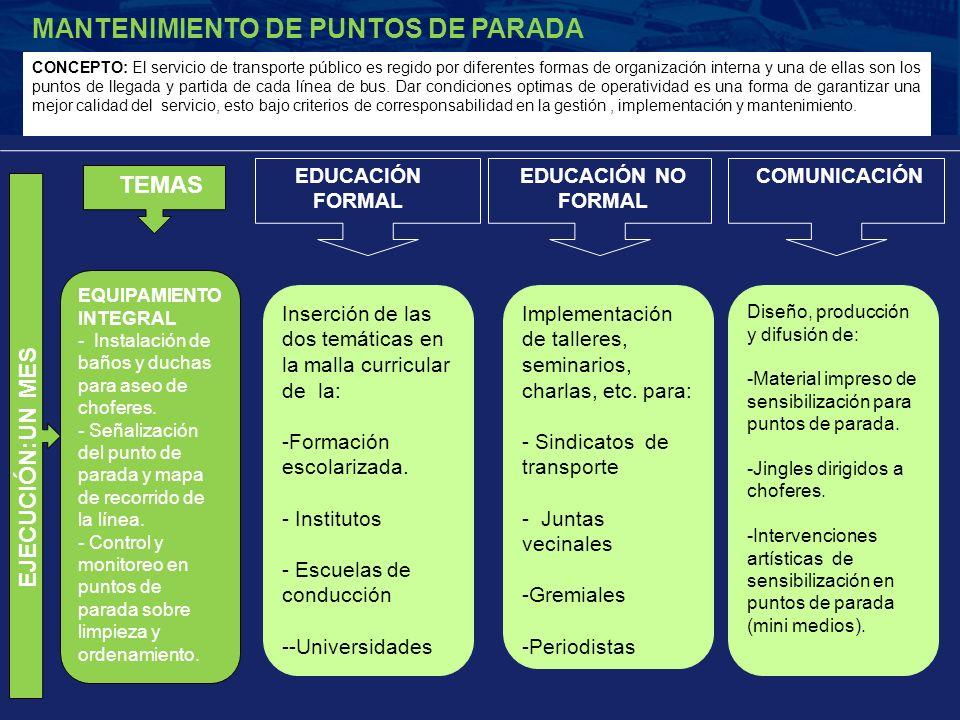 EDUCACIÓN FORMAL MANTENIMIENTO DE PUNTOS DE PARADA EDUCACIÓN NO FORMAL COMUNICACIÓN TEMAS EQUIPAMIENTO INTEGRAL - Instalación de baños y duchas para a