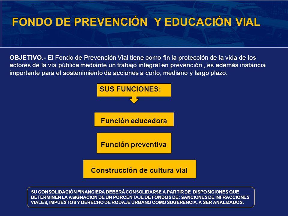 FONDO DE PREVENCIÓN Y EDUCACIÓN VIAL OBJETIVO.- El Fondo de Prevención Vial tiene como fin la protección de la vida de los actores de la vía pública m