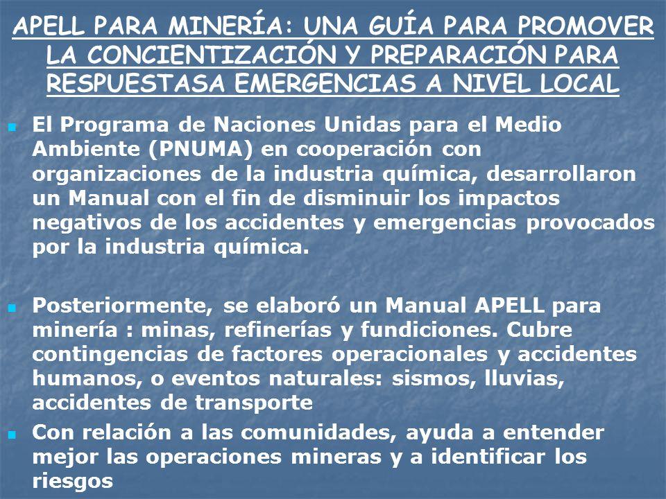 LA CONSTRUCCIÓN DE UN PLAN DE RESPUESTA A EMERGENCIAS MINERAS - APELL EDUCACIÓN COMUNITARIA PASO 10 IDENTIFICAR PARTICIPANTES Y SUS FUNCIONES PASO 1 EVALUAR Y REDUCIR RIESGOS PASO 2 REVISAR PLANES EXISTENTES E IDENTIFICAR DEBILIDADES PASO 3 IDENTIFICAR FUNCIONES PASO 4 CORRELACIONAR FUNCIONES CON RECURSOS PASO 5 INTEGRAR PLANES INDIVIDUALES A GENERAL LOGRAR ACUERDOS PASO 6 HACER PLAN FINAL Y LOGRAR ACUERDOS PASO 7 COMUNICACIÓN Y CAPACITACIÓN PASO 8 PRUEBAS, REVISIÓN Y CORRECCIÓN PASO 9