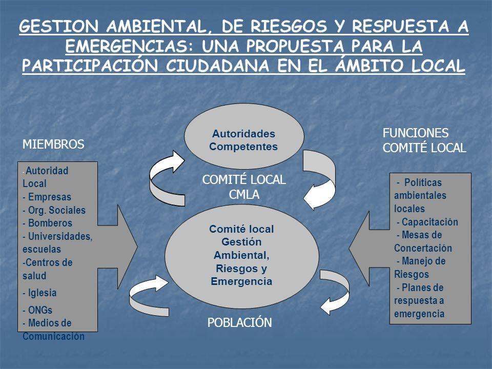 Autoridades Competentes - Autoridad Local - Empresas - Org. Sociales - Bomberos - Universidades, escuelas -Centros de salud - Iglesia - ONGs - Medios