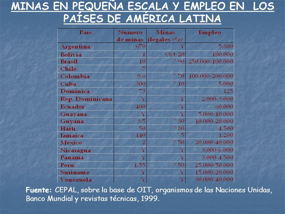 Las zonas más importantes de la MPE aurífera y de gemas en América Latina