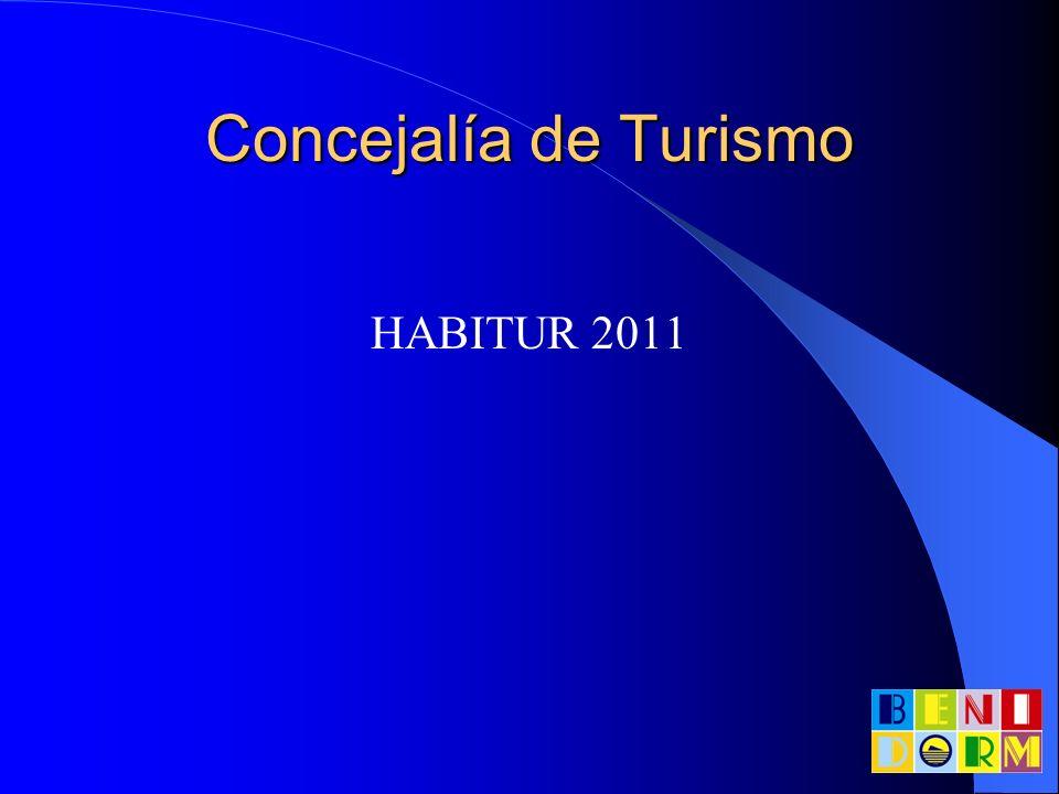 HABITUR 2011