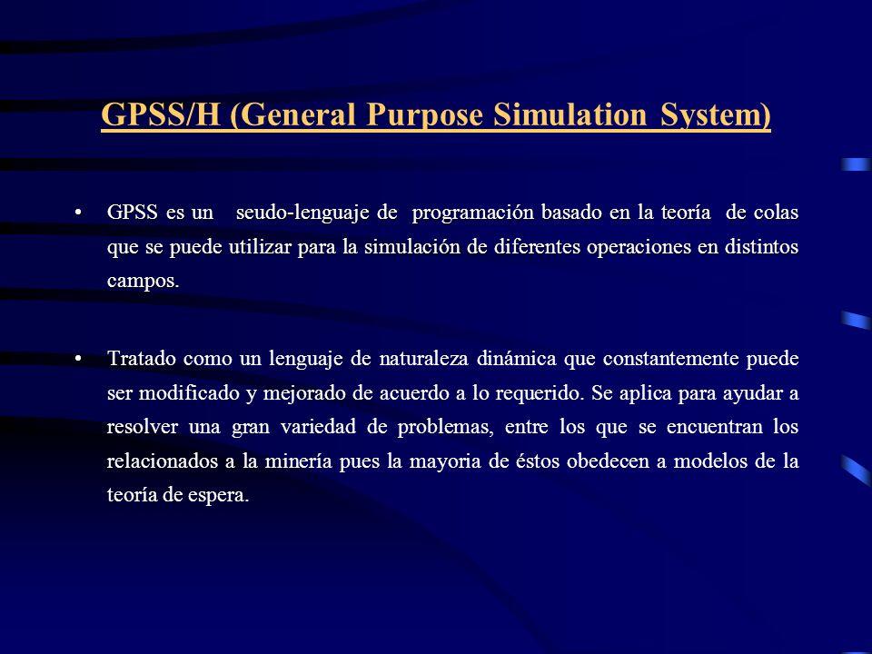 GPSS/H (General Purpose Simulation System) GPSS es un seudo-lenguaje de programación basado en la teoría de colas que se puede utilizar para la simula
