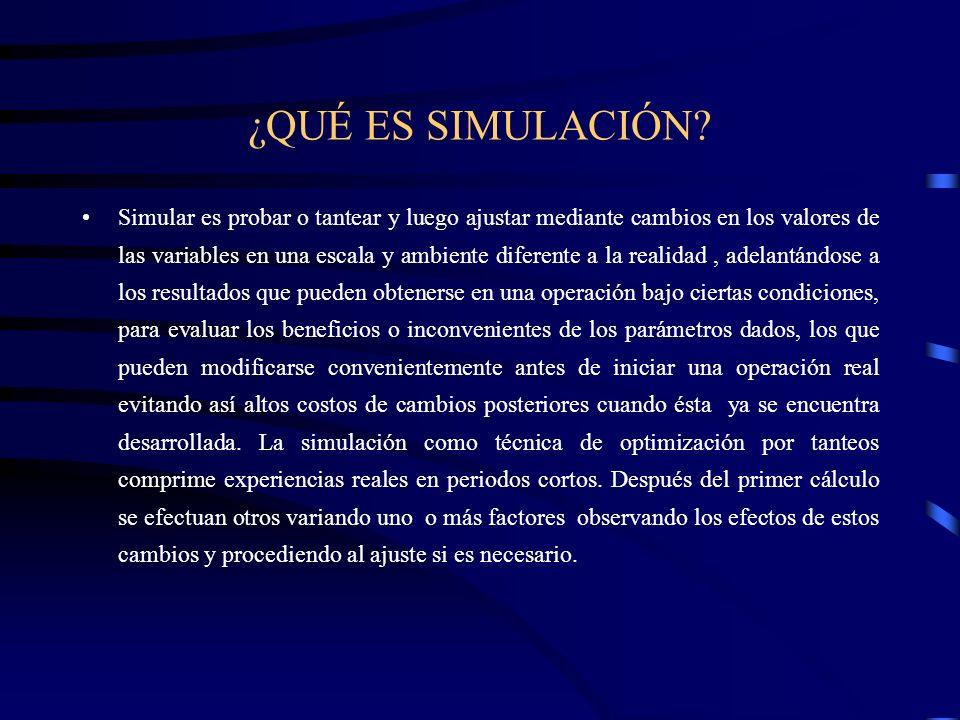¿QUÉ ES SIMULACIÓN? Simular es probar o tantear y luego ajustar mediante cambios en los valores de las variables en una escala y ambiente diferente a