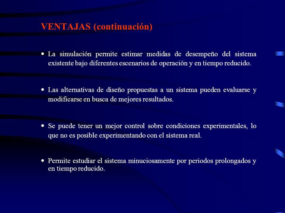 VENTAJAS (continuación) La simulación permite estimar medidas de desempeño del sistema existente bajo diferentes escenarios de operación y en tiempo r