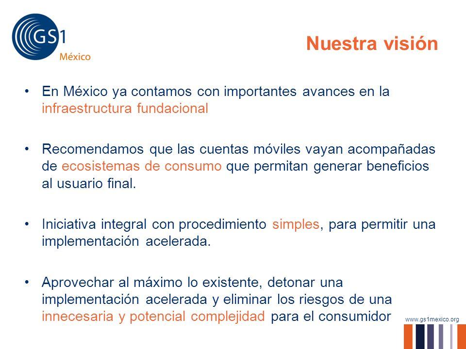www.gs1mexico.org Nuestra visión En México ya contamos con importantes avances en la infraestructura fundacional Recomendamos que las cuentas móviles