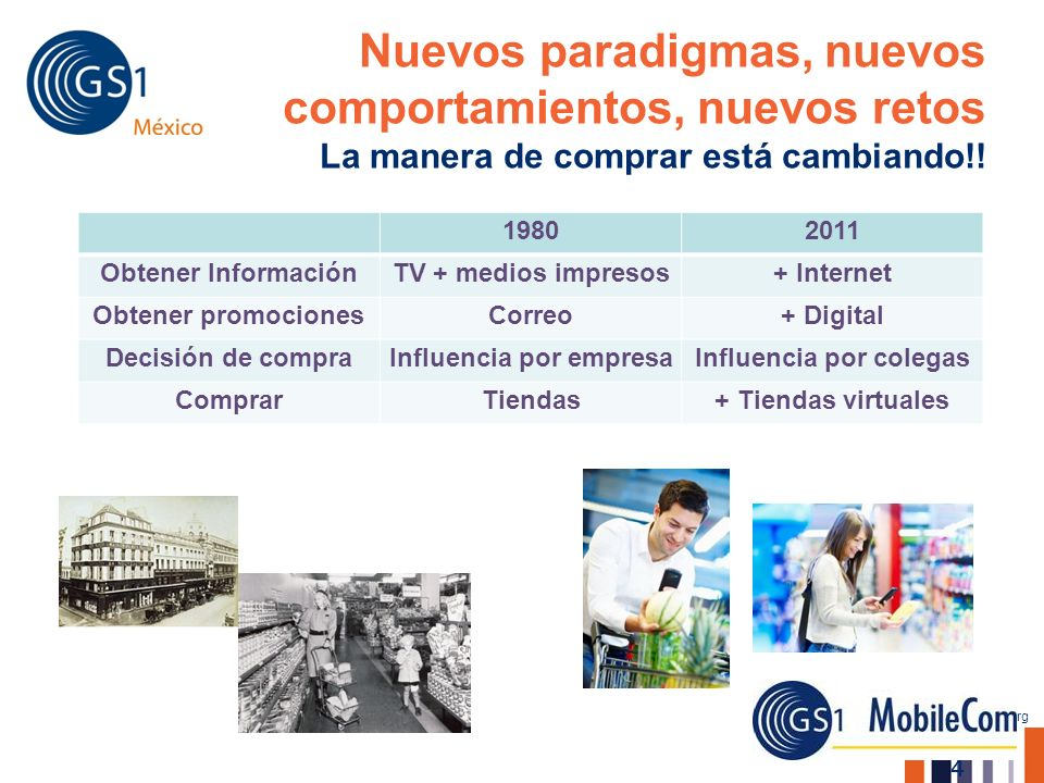 www.gs1mexico.org Nuevos paradigmas, nuevos comportamientos, nuevos retos La manera de comprar está cambiando!! 19802011 Obtener InformaciónTV + medio