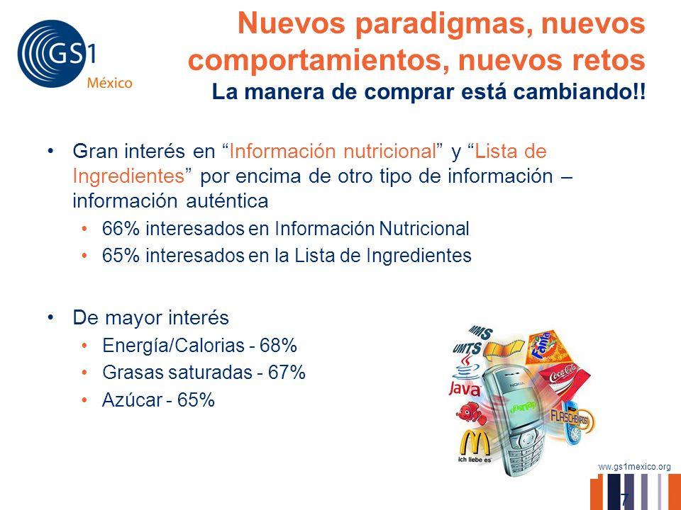 www.gs1mexico.org Nuevos paradigmas, nuevos comportamientos, nuevos retos La manera de comprar está cambiando!! Gran interés en Información nutriciona