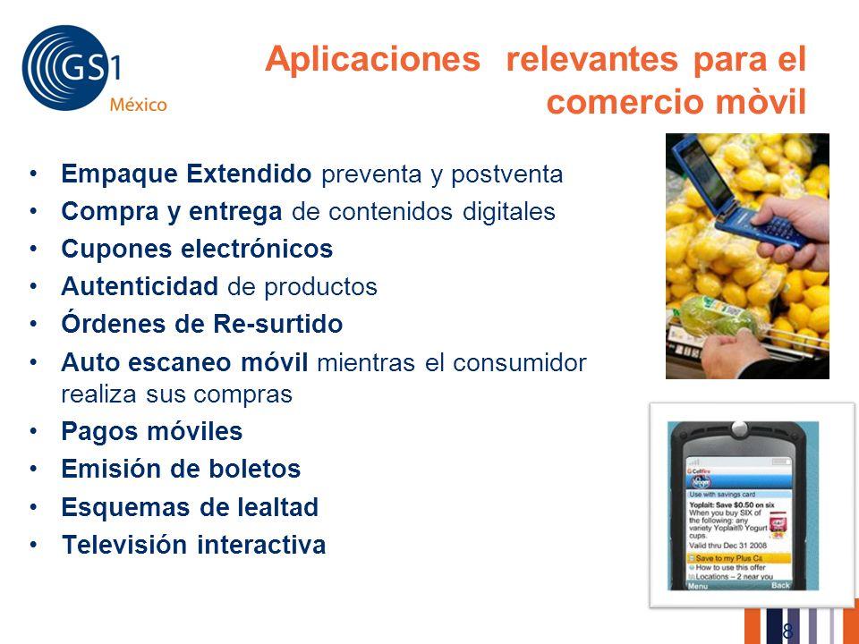 www.gs1mexico.org Aplicaciones relevantes para el comercio mòvil Empaque Extendido preventa y postventa Compra y entrega de contenidos digitales Cupon