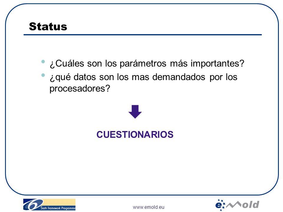 www.emold.eu Status ¿Cuáles son los parámetros más importantes? ¿qué datos son los mas demandados por los procesadores? CUESTIONARIOS