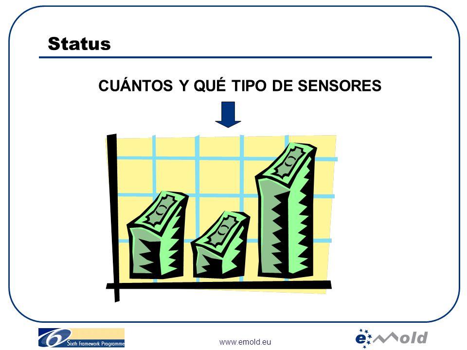 www.emold.eu Status CUÁNTOS Y QUÉ TIPO DE SENSORES