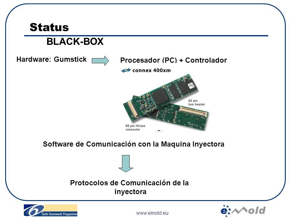 www.emold.eu Status BLACK-BOX Hardware: Gumstick Procesador (PC) + Controlador Software de Comunicación con la Maquina Inyectora Protocolos de Comunic