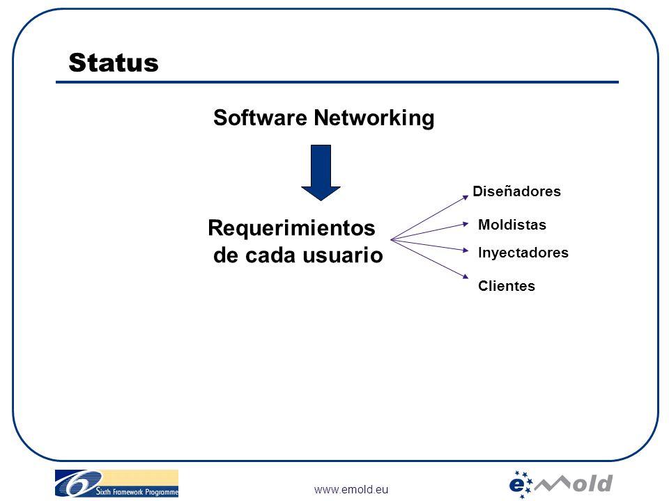 www.emold.eu Status Software Networking Requerimientos de cada usuario Diseñadores Moldistas Inyectadores Clientes