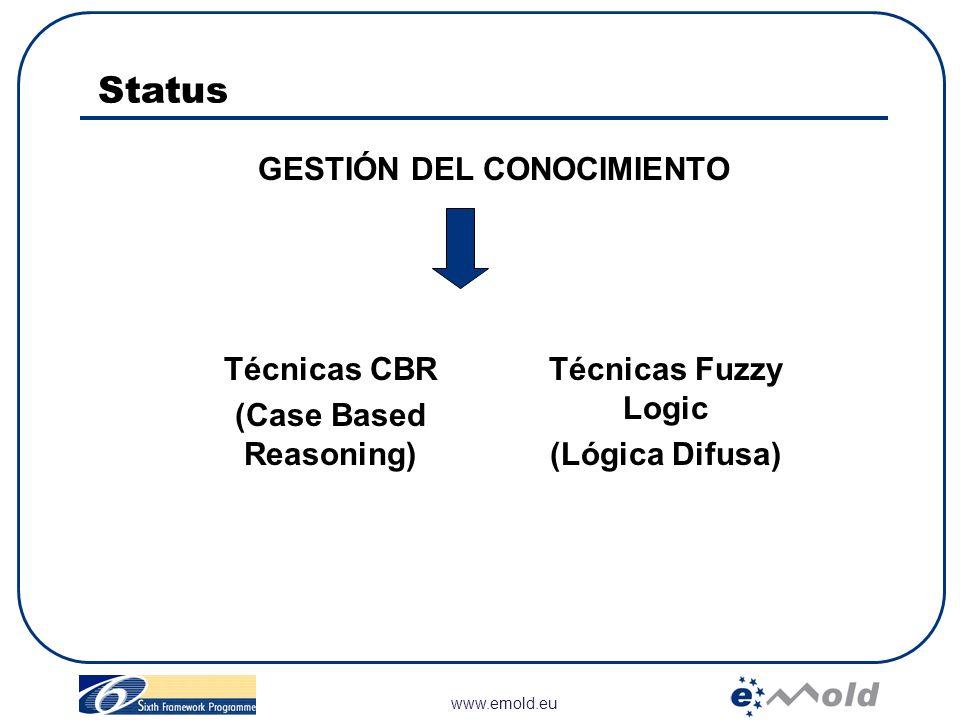 www.emold.eu Status GESTIÓN DEL CONOCIMIENTO Técnicas CBR (Case Based Reasoning) Técnicas Fuzzy Logic (Lógica Difusa)