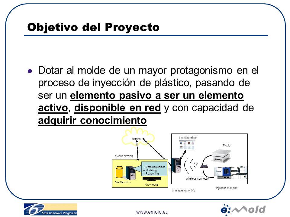 www.emold.eu Líneas de investigación El objetivo final de este proyecto se conseguirá a través de 3 principales líneas de investigación Diseño de moldes Mecatrónicos Integración de estos Moldes en red Adquisición de conocimiento