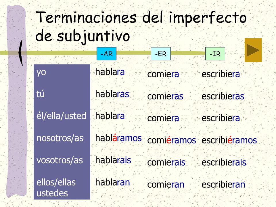 Terminaciones del imperfecto de subjuntivo yo tú él/ella/usted nosotros/as vosotros/as ellos/ellas ustedes habla hablá habla -AR-ER-IR comie comié com
