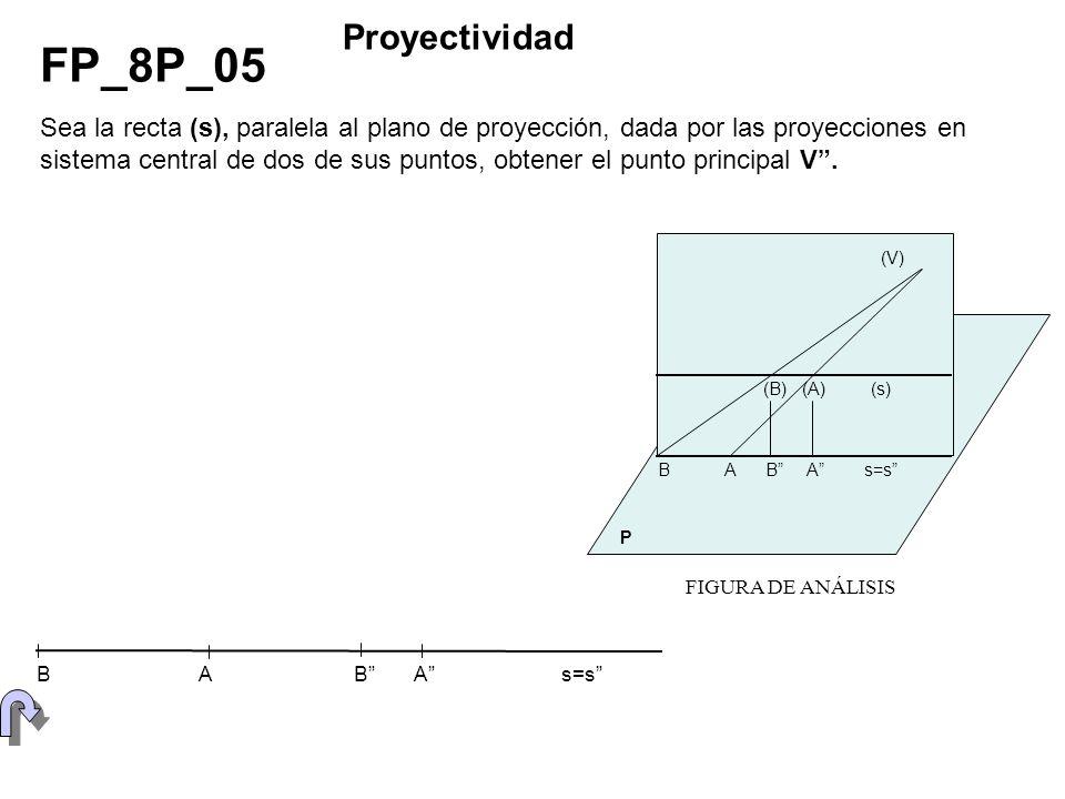 FIGURA DE ANÁLISIS B A B A s=s (B) (A) (s) (V) P FP_8P_05 Sea la recta (s), paralela al plano de proyección, dada por las proyecciones en sistema cent
