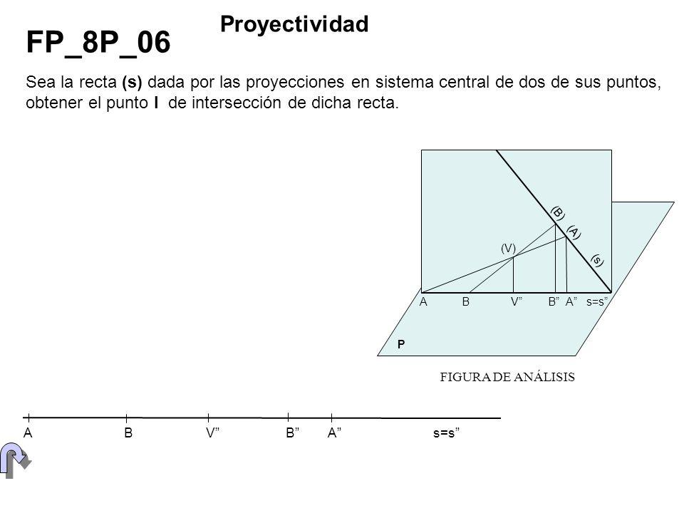 FIGURA DE ANÁLISIS A B V B A s=s (B) (A) (s) (V) P FP_8P_06 Proyectividad Sea la recta (s) dada por las proyecciones en sistema central de dos de sus
