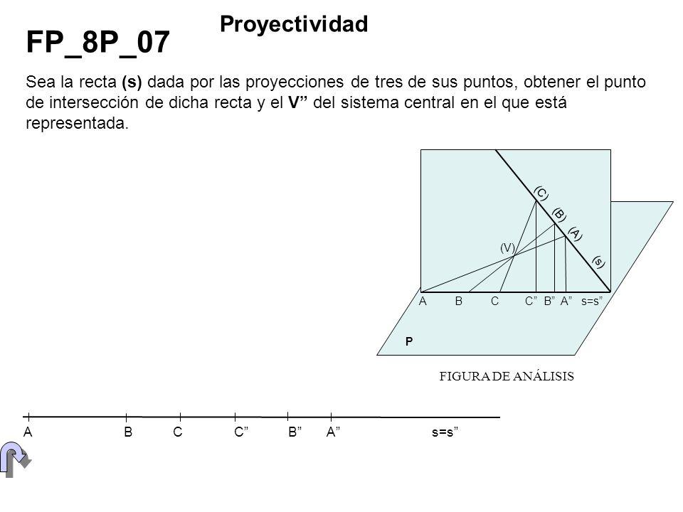 FIGURA DE ANÁLISIS A B C C B A s=s (C) (B) (A) (s) (V) P FP_8P_07 Proyectividad Sea la recta (s) dada por las proyecciones de tres de sus puntos, obte