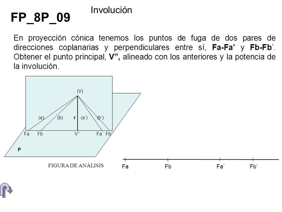 En proyección cónica tenemos los puntos de fuga de dos pares de direcciones coplanarias y perpendiculares entre sí, Fa-Fa y Fb-Fb. Obtener el punto pr