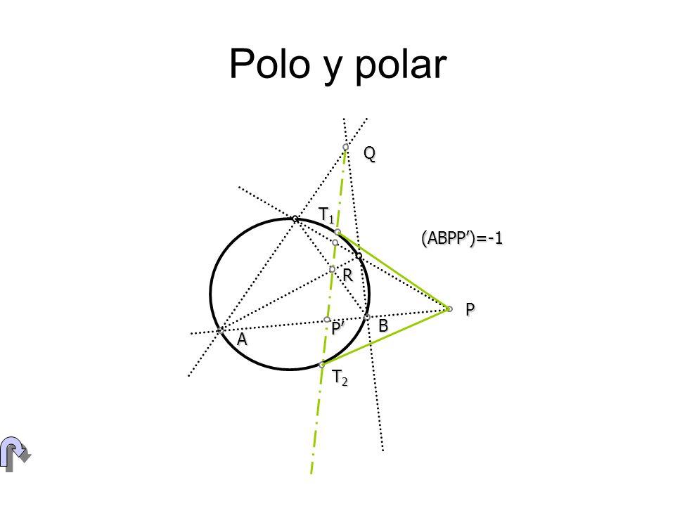 Polo y polar P P B A T1T1T1T1 T2T2T2T2Q R (ABPP)=-1