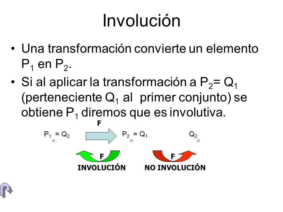 Centro y Potencia de involución El punto límite de una involución es el centro de involución Equidista de los puntos dobles en las involuciones hiperbólicas