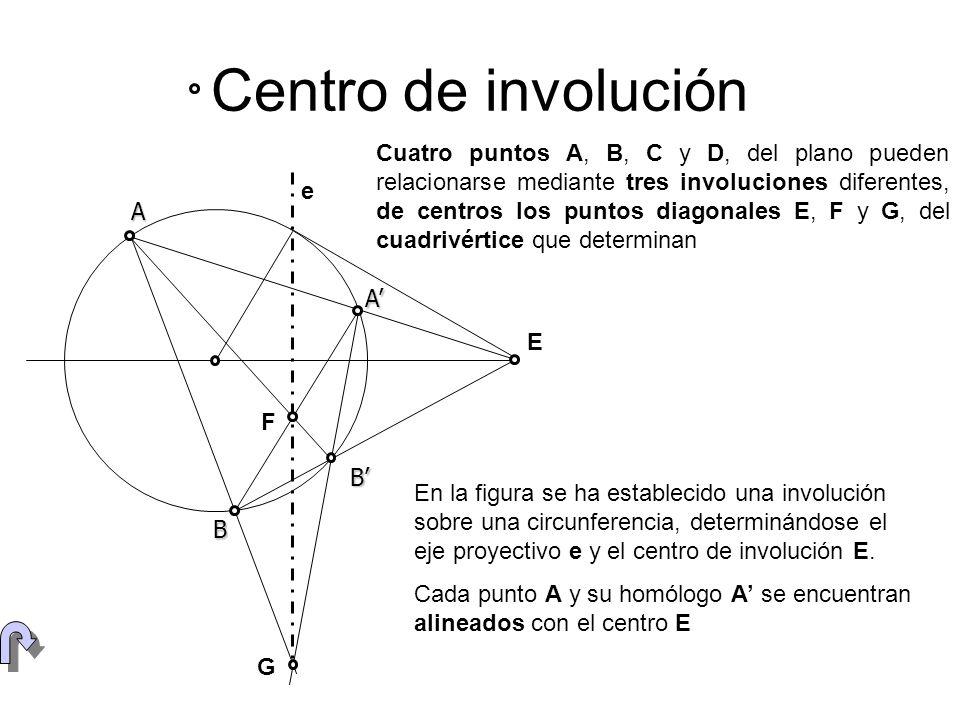 Centro de involución A A B B e E F G Cuatro puntos A, B, C y D, del plano pueden relacionarse mediante tres involuciones diferentes, de centros los pu