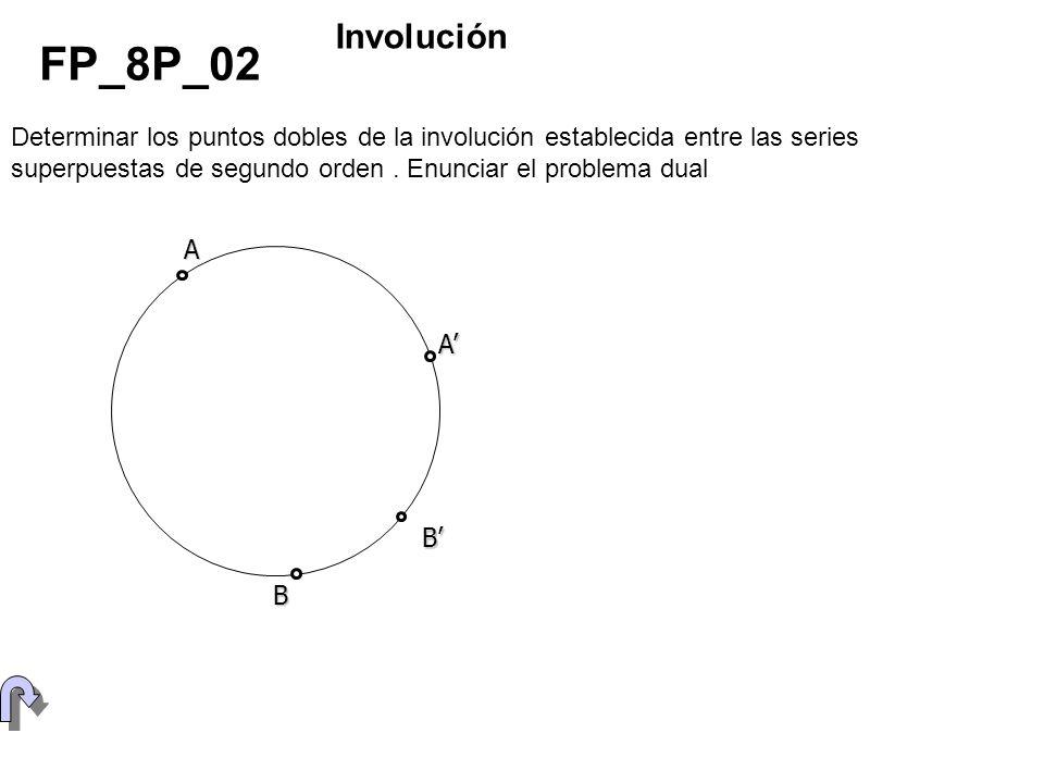 Determinar los puntos dobles de la involución establecida entre las series superpuestas de segundo orden. Enunciar el problema dual FP_8P_02 Involució