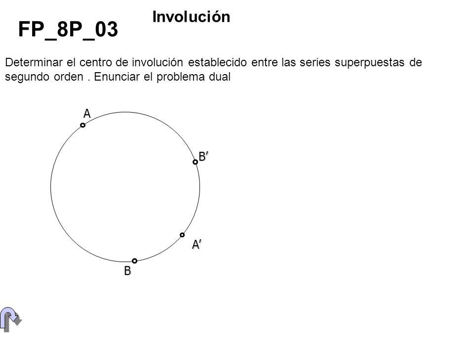 Determinar el centro de involución establecido entre las series superpuestas de segundo orden. Enunciar el problema dual FP_8P_03 Involución A B A B