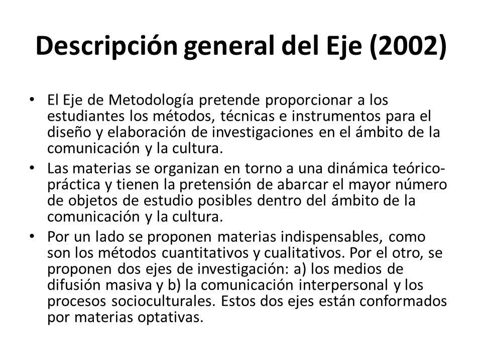 Descripción general del Eje (2002) El Eje de Metodología pretende proporcionar a los estudiantes los métodos, técnicas e instrumentos para el diseño y