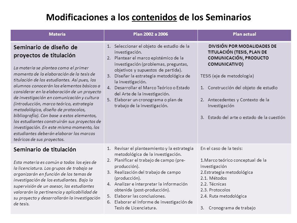 Modificaciones a los contenidos de los Seminarios MateriaPlan 2002 a 2006Plan actual Seminario de diseño de proyectos de titulación La materia se plan