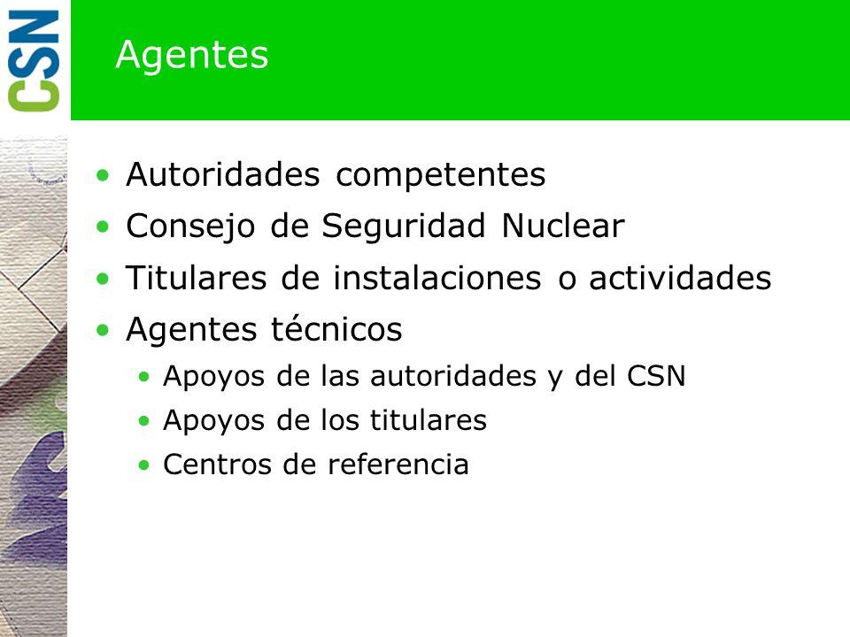 Secuencia de actuaciones Industrias no nucleares Rn en puestos de trabajo Rn en viviendas Tripulaciones aéreas Aplicación de contramedidas Criterios y